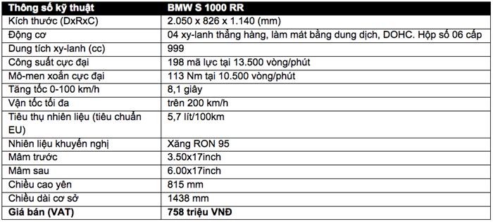 Siêu môtô bmw s1000rr 2015 về việt nam có giá hơn 700 triệu - 7
